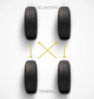 Patrón de rotación de neumáticos Chevrolet: vehículos de tracción delantera