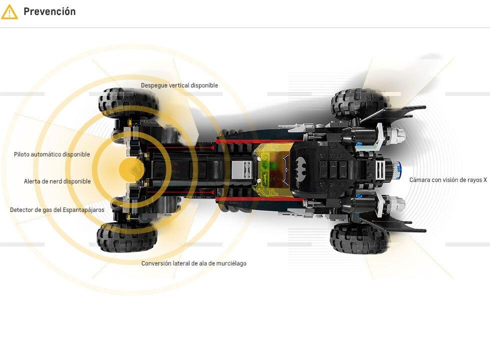 Seguridad del Batimóvil LEGO 2017: alertas de avanzada