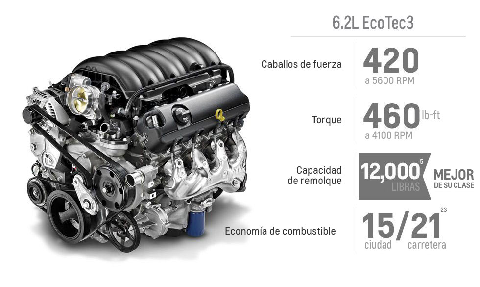 Motor 1 de la camioneta pickup Silverado 1500 2016
