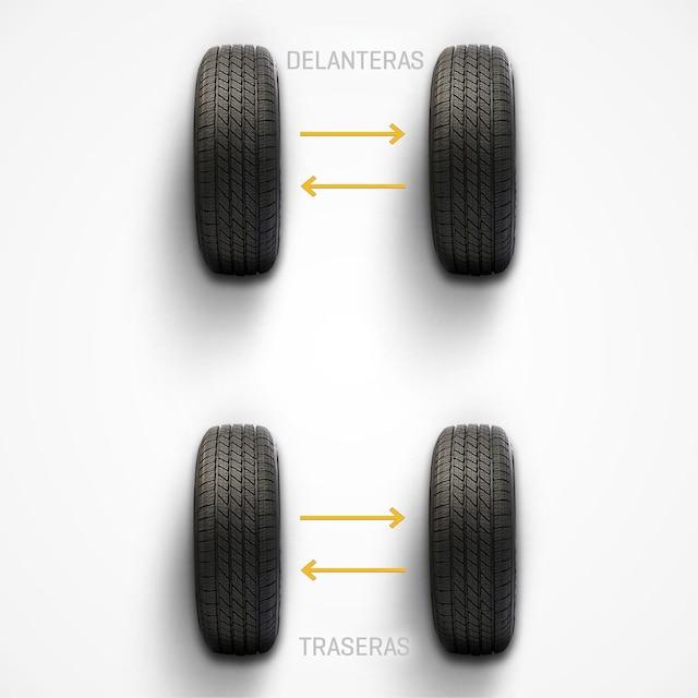 Patrones de rotación de neumáticos de diferentes tamaños