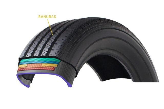 Materiales y partes de un neumático