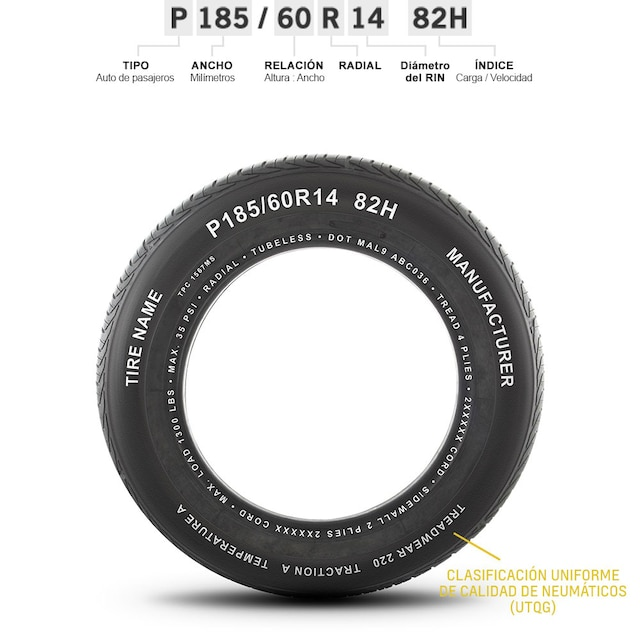 Cómo leer la pared lateral de un neumático