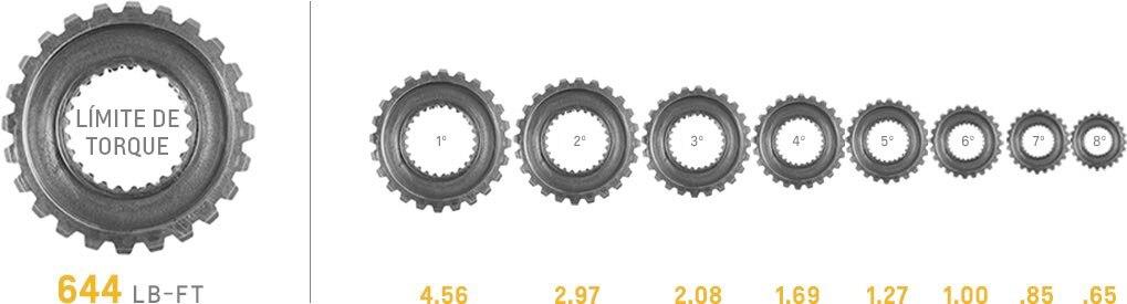 cp-2016-transmission-detail-gear-chart-8l90-e-for-lt1.jpg