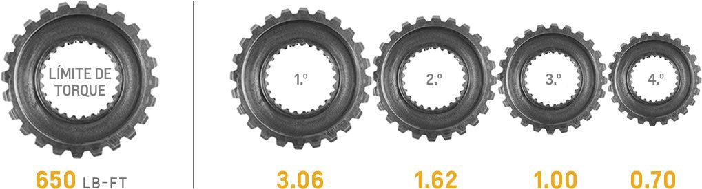cp-2016-transmission-detail-gear-chart-supermatic-4L75-E.jpg