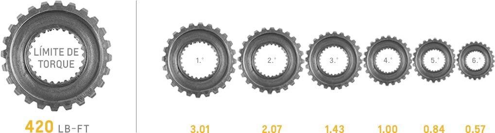 cp-2016-transmission-detail-gear-chart-tr6060.jpg