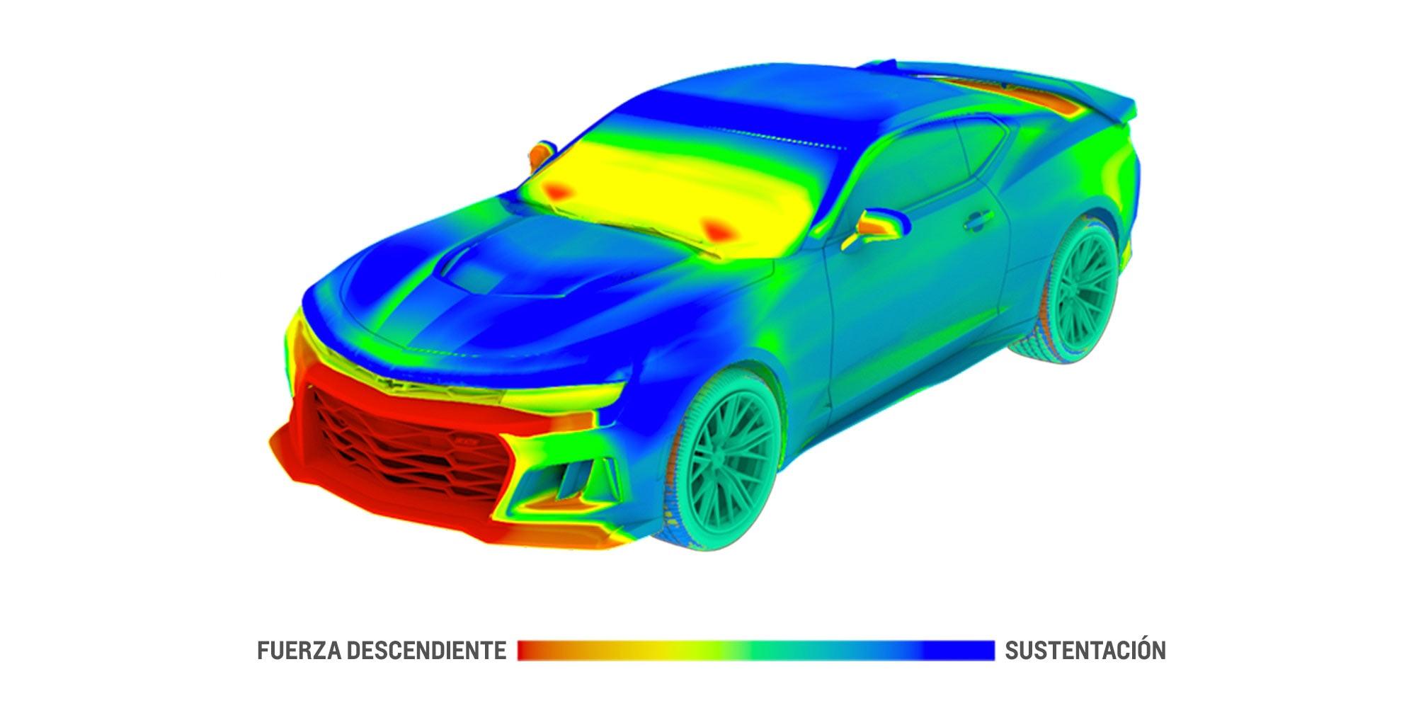 Desempeño del auto deportivo Camaro 2018: modelo aerodinámico