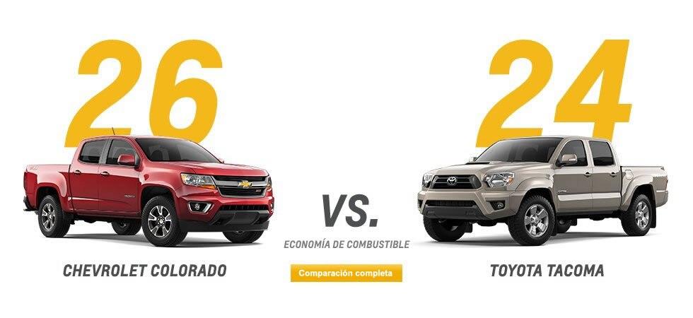 Chevrolet Colorado 2015 vs. Toyota Tacoma