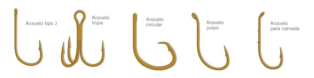 Una ilustración de cinco tipos diferentes de anzuelos.