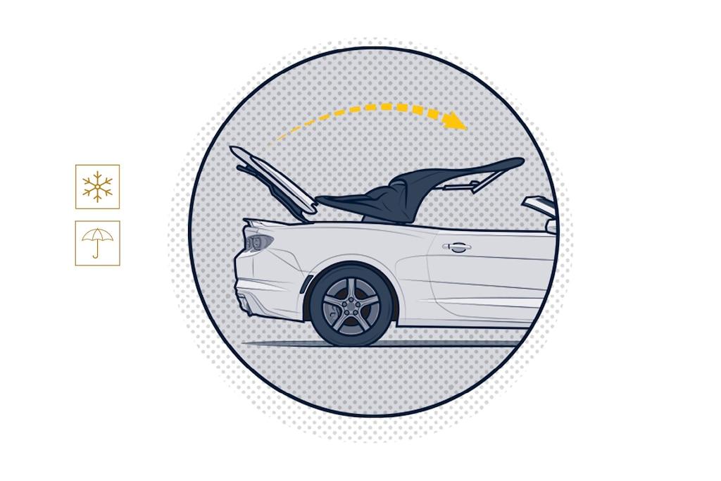 Una ilustración de un Camaro convertible en medio del pliegue y almacenamiento del techo en el compartimento detrás de los asientos, con los íconos de copo de nieve (invierno) y paraguas (primavera) al lado.
