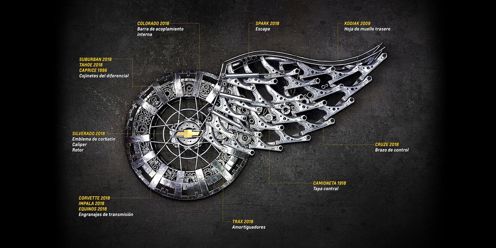 Revista New Roads de Chevrolet: Rin con ala