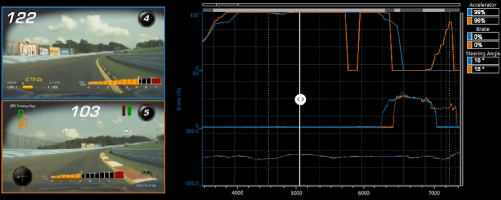 Grabadora de Datos de Desempeño de Chevrolet: superposiciones de información en tiempo real