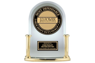 Premio JD Power
