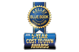 Year Cost to Own Award 5 de KBB
