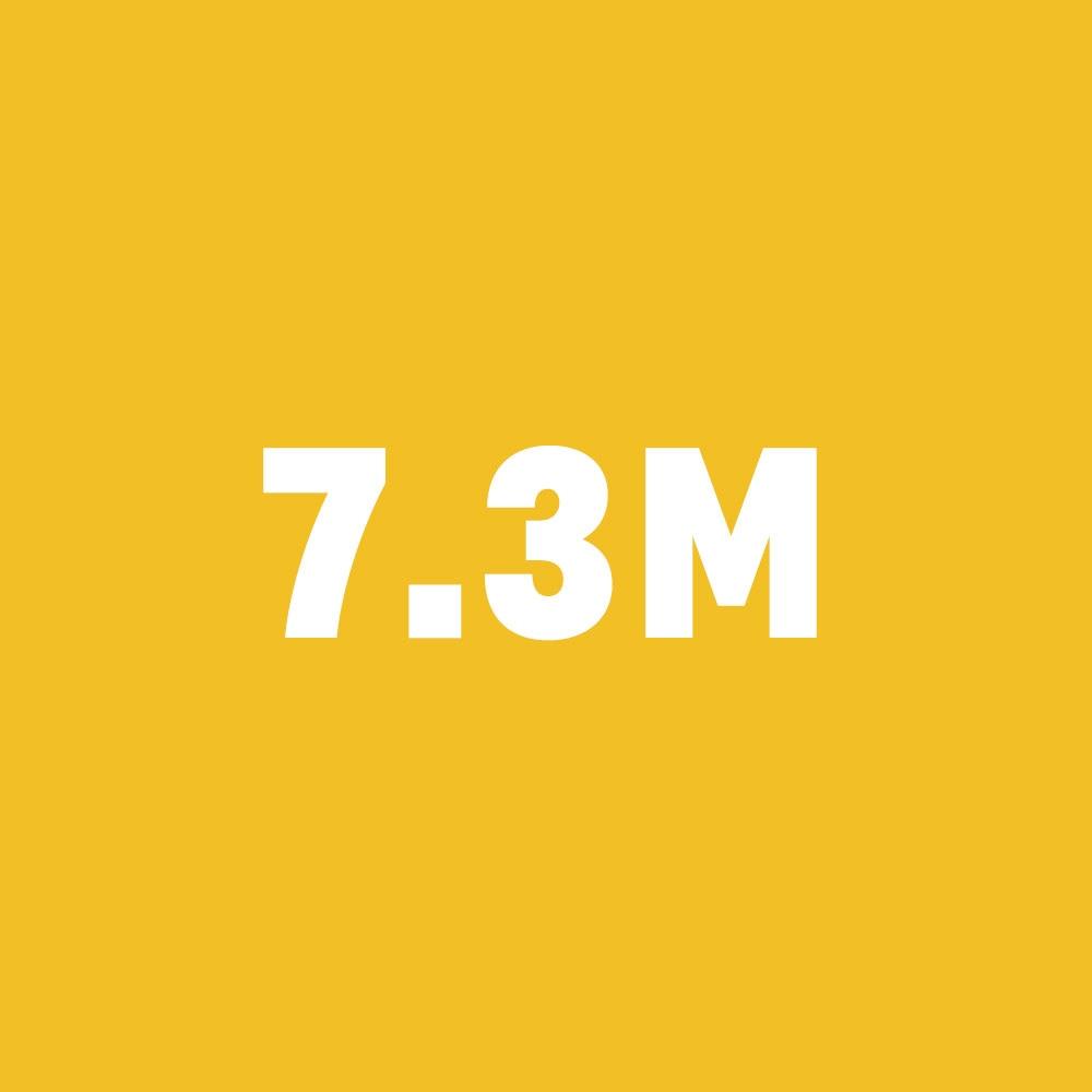 Béisbol juvenil de Chevy 2018: Ícono de 7.3M