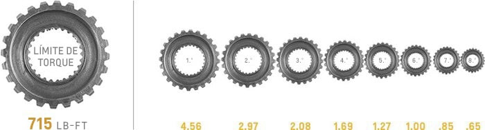 cp-2019-transmission-detail-gear-chart-8L90-e-supermatic