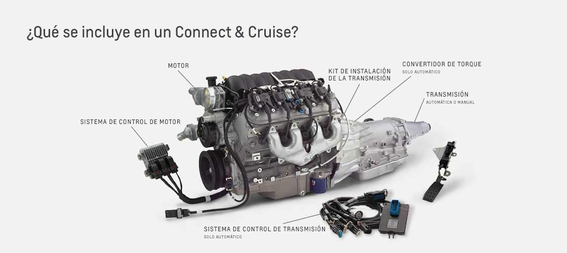 ¿Qué incluye Connect and Cruise de Chevrolet Performance?