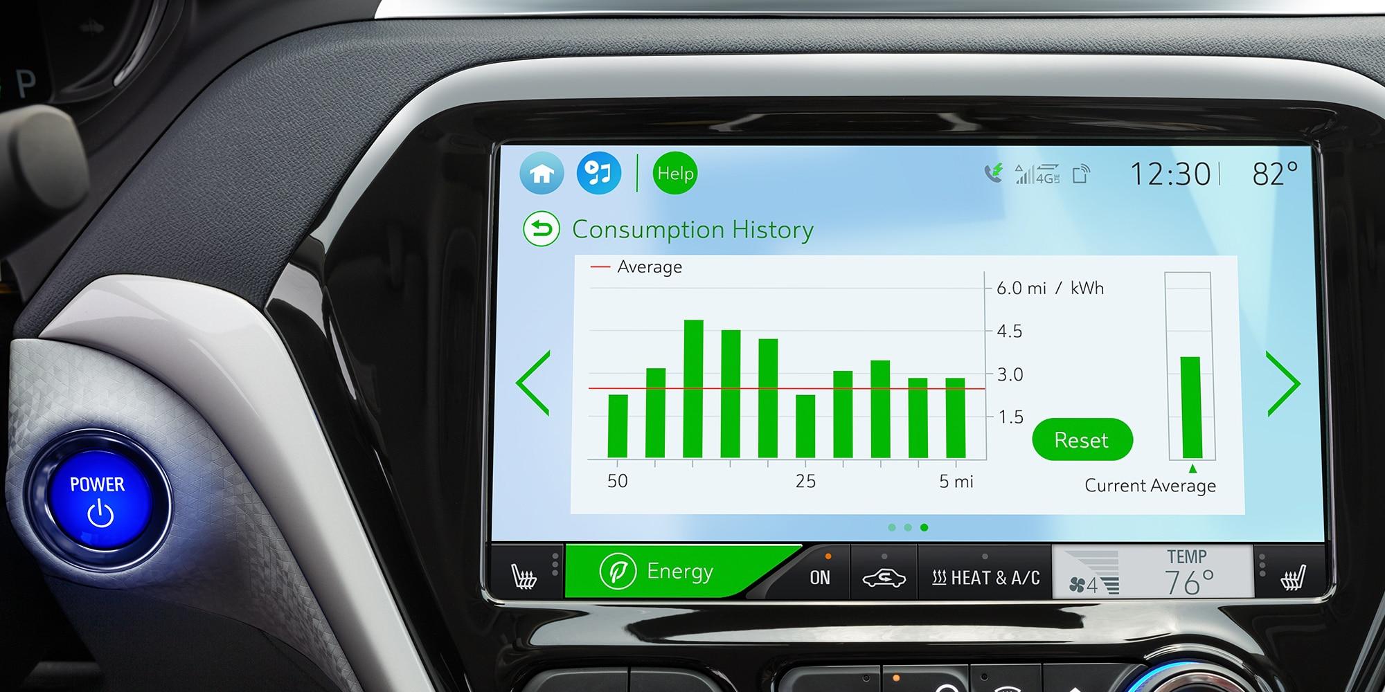 Tecnología del auto eléctrico Bolt EV 2018: Historial de consumo
